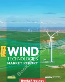 2015 wind technologies market report