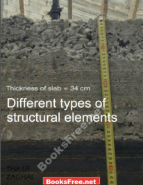 different types of structural elements found in eukaryotic genomes,types of structural elements,types of structural elements in a building,examples of structural elements