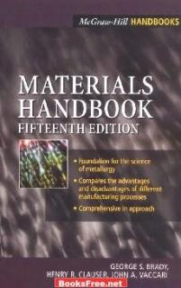 Materials Handbook by George Stuart Brady, Henry R. Clauser, John A. Vaccari