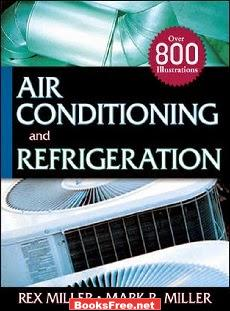 Download Air Conditioning and Refrigeration by Rex Miller, Mark R. Miller