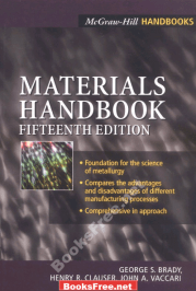 materials handbook materials handbook pdf materials handbook a concise desktop reference materials handbook brady pdf materials handbook mcgraw hill pdf materials handbook 15th edition materials handbook brady materials handbook cardarelli materials handbook francois cardarelli materials handbook vol