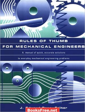 Download Rule of thumb for mechanical engineers ebook